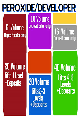 How I Color My Hair Auburn Red Kimandmakeup
